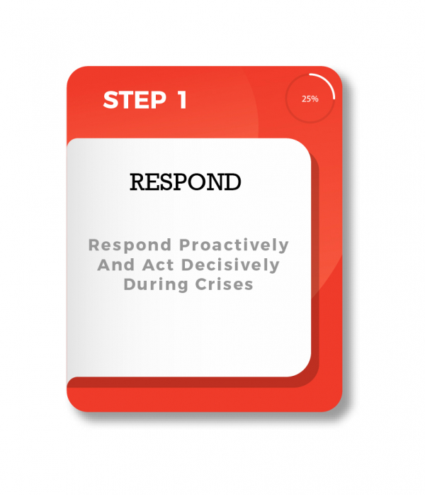 RESPOND AND ACT DECISIVELY DURING CRISES