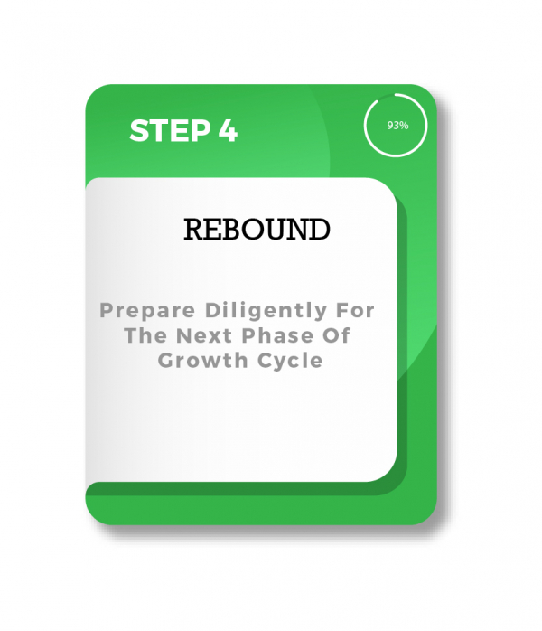 PREPARE DILIGENTLY FOR THE NEXT PHASE OF GROWTH CYCLE